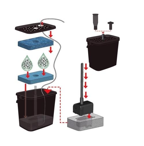 Caja de filtros para estanques tfv solar for Filtros para estanques de jardin