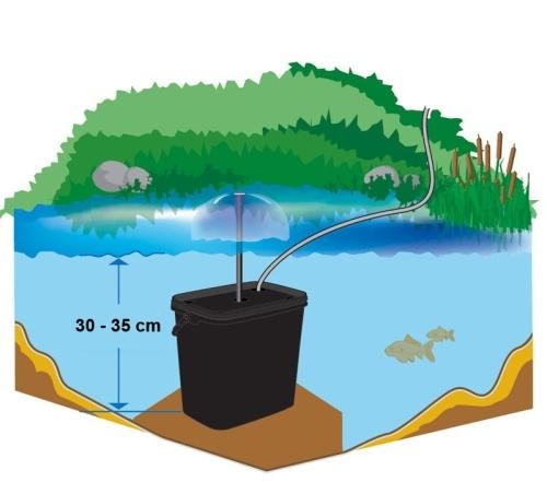 Caja de filtros para estanques tfv solar for Bombas de agua para estanques de jardin