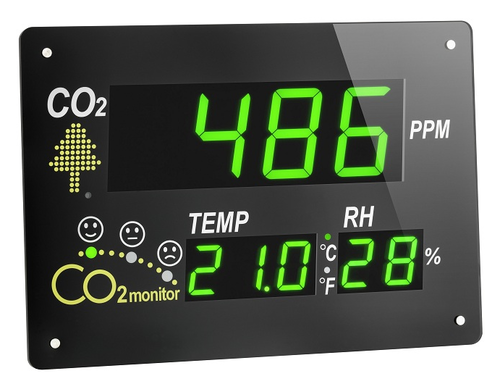 Monitor de concentración de CO2